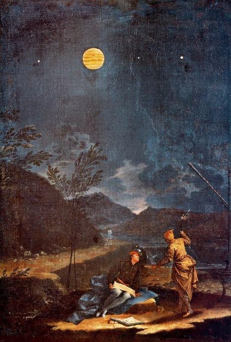 Astronomical Observations: Jupiter