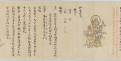 Scroll 9 of Collected Iconography (Zuzōshō): Ten (Devas)