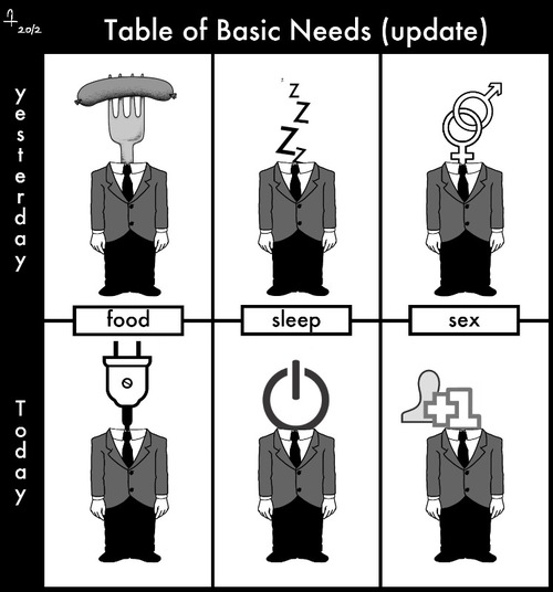 Table of Basic Needs (update)
