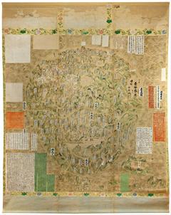 Buddhist map of the world